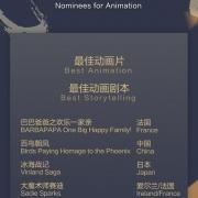 白玉蘭獎動畫入圍名單公布,日本動漫《冰海戰記》《鬼滅之刃》強勢入圍