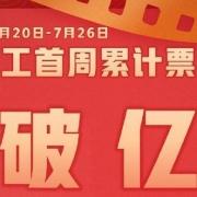 大陸影院復業首周票房僅1億,《誤殺》斬獲2千萬,鋼鐵俠新片奪冠