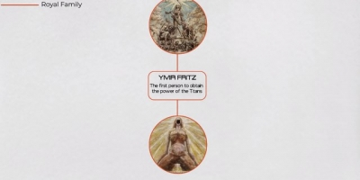 進擊的巨人分析:巨人之力繼承人公示,始祖巨人如何演變為九大巨人