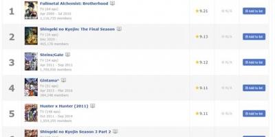 歐美動畫排行榜公布,巨人最終季暫列第2,超命運石之門位列第3,第一名是?